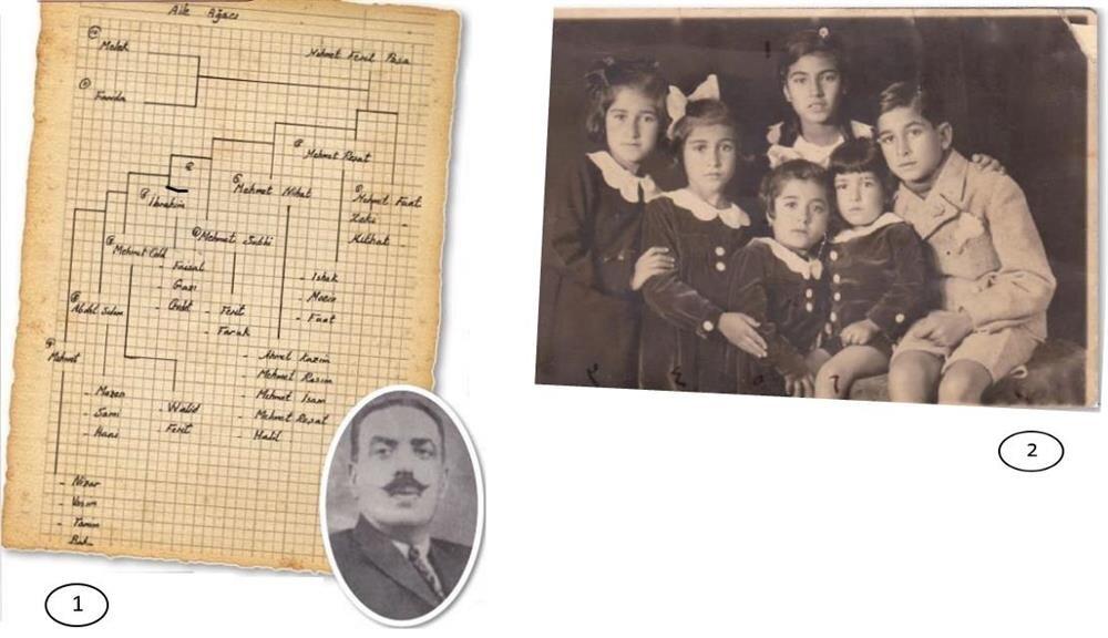 1-Damat Ferid Paşa'nın aile ağacı ve oğullarından Mehmet Nihat Hurşit. 2-Damat Ferid Paşa'nın oğullarından Mehmet Suphi'nin çocukları…