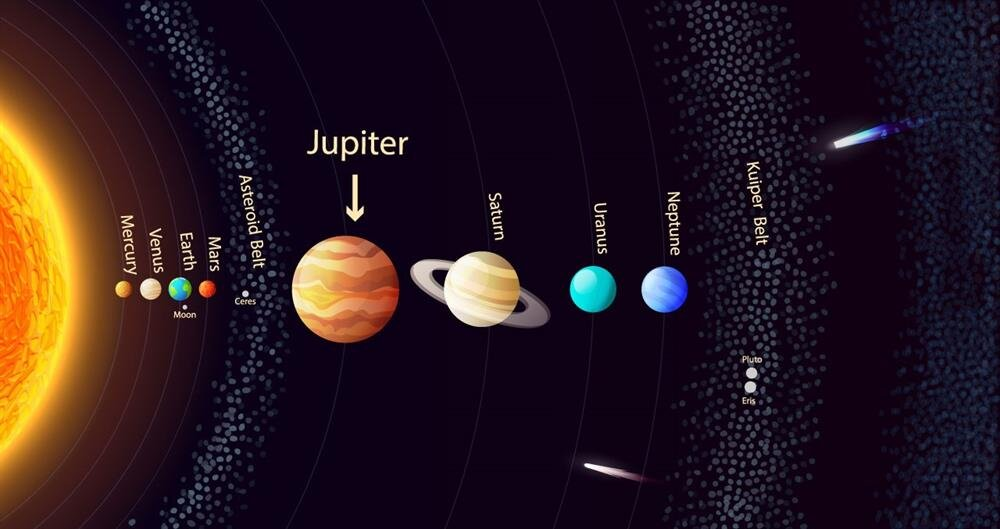 artists concept our solar system solar system - 836×452
