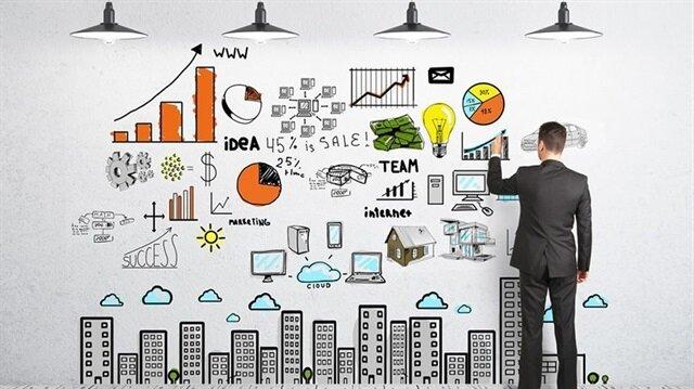 10 maddede girişimcilik