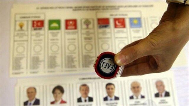 Türkiye yarın sandık başına gidiyor: İşte seçimle ilgili merak edilen her şey