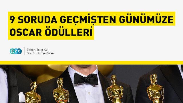 Oscar ödülleri hakkında ne biliyoruz?