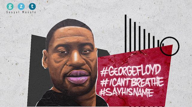 George Floyd'un son 30 dakikası